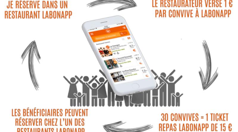 Site de réservation Labonapp